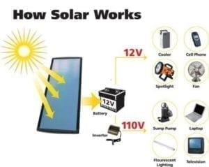 solar-how-to-9