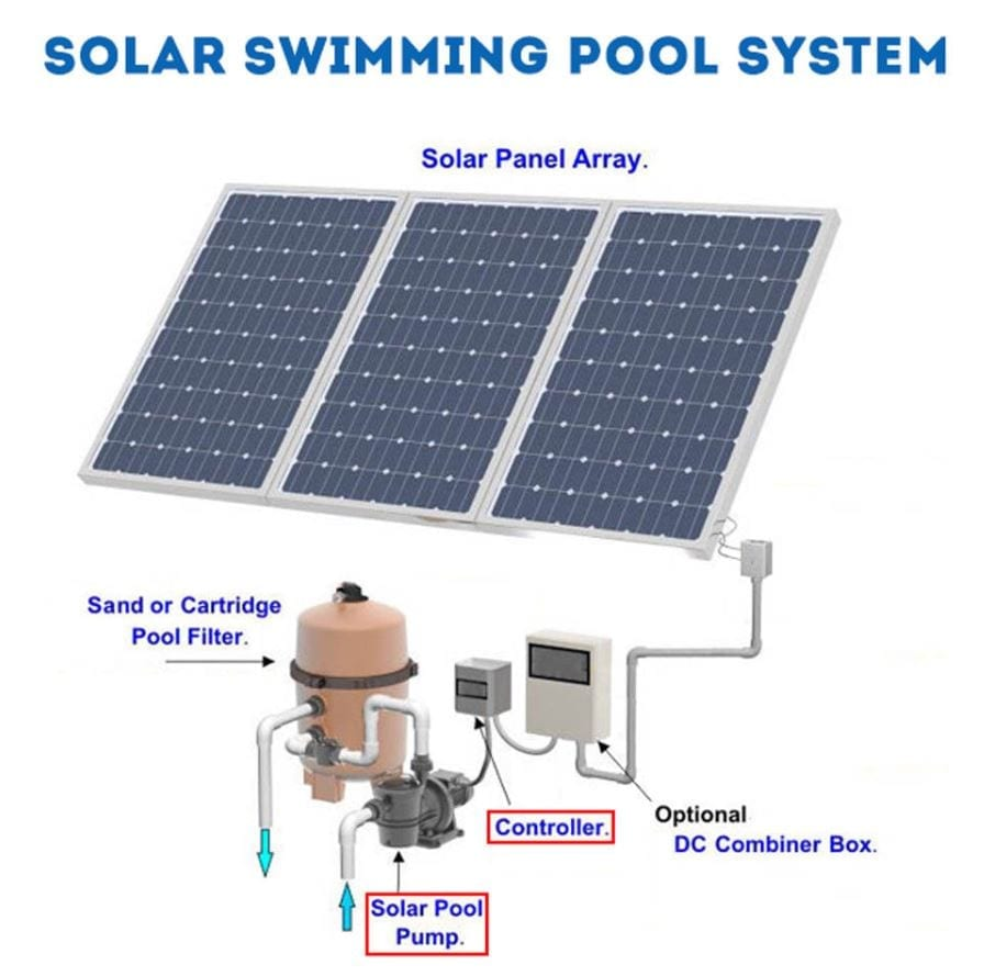 Solar powered Swimming Pool Pump Kit with Controller 900W 72VDC