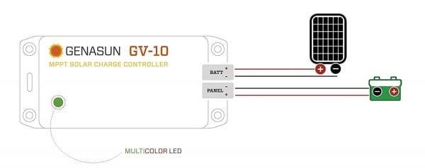Genasun-GV-10-Pb-12V-10-Amps-12-Volts-140-Watts-MPPT-Solar-Charge-Controller-for-Lead-Acid-B01MST881K-4